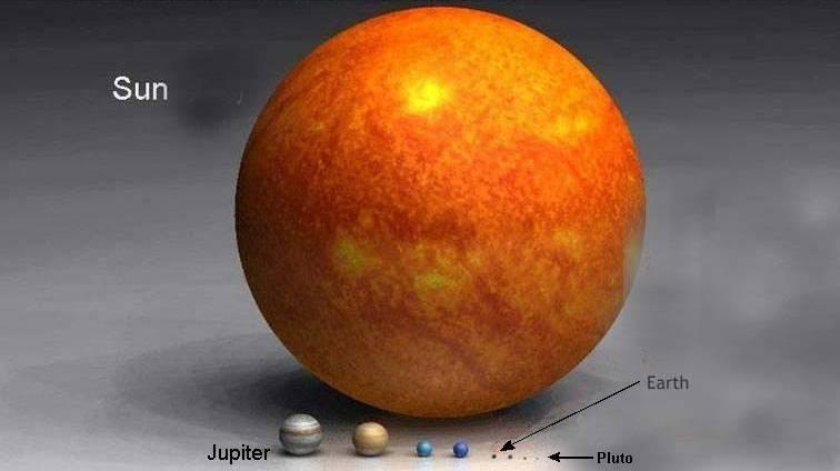 Sol e planetas